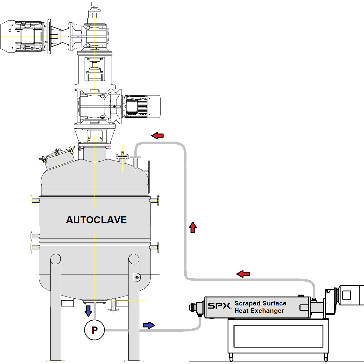Autoclave with Scraped Surface Heat Exchanger